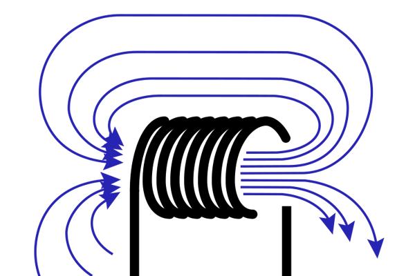 Magnetfeld in stromdurchflossener Spule