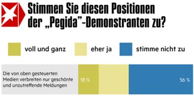 2015-10-29_stern-grafik