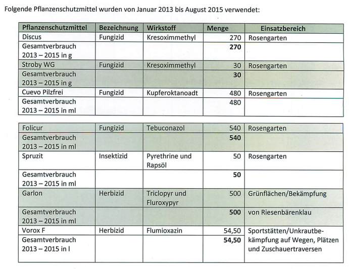 2016-04-09_herbizide