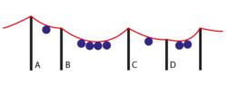 Darstellung Stromnetz