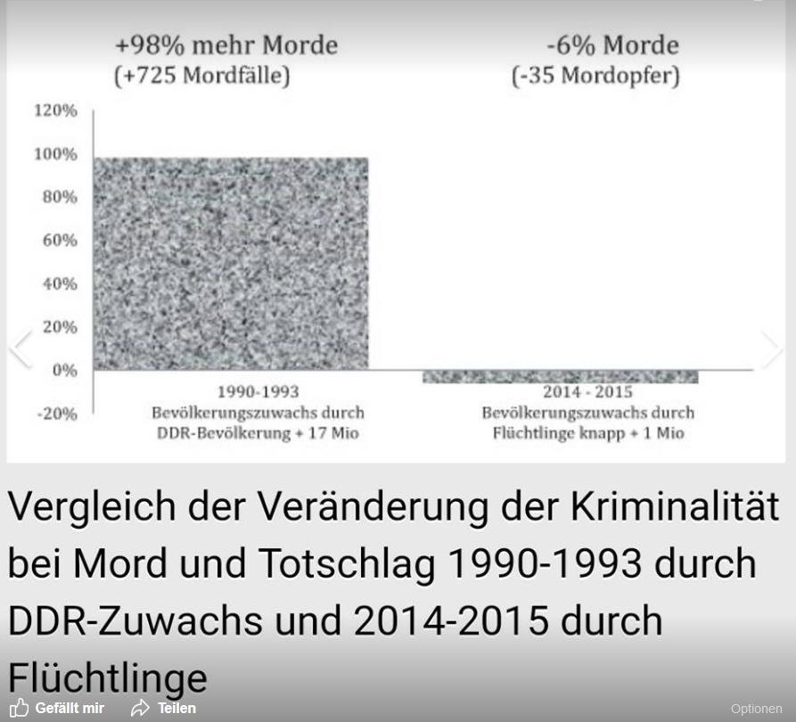 Vergleich Mordfälle 1990 - 93 und 2014 - 15