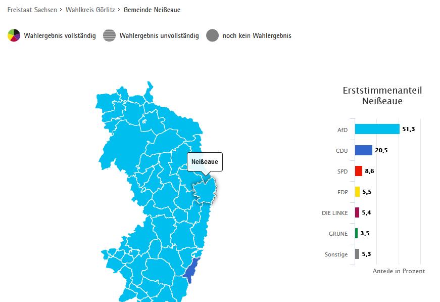 Bundestagswahl 2021, Zweitstimmenanteil Görlitz, Neißeaue