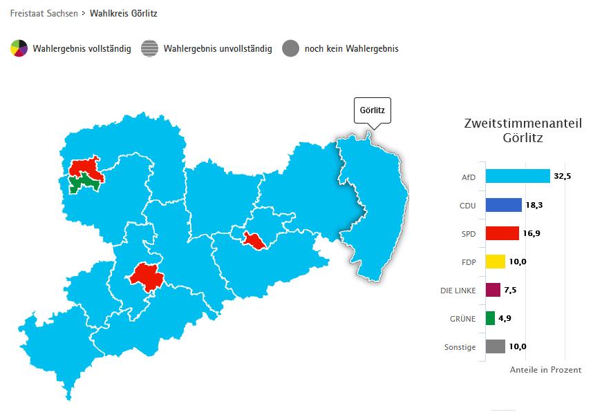 Bundestagswahl 2021, Zweitstimmenanteil Görlitz