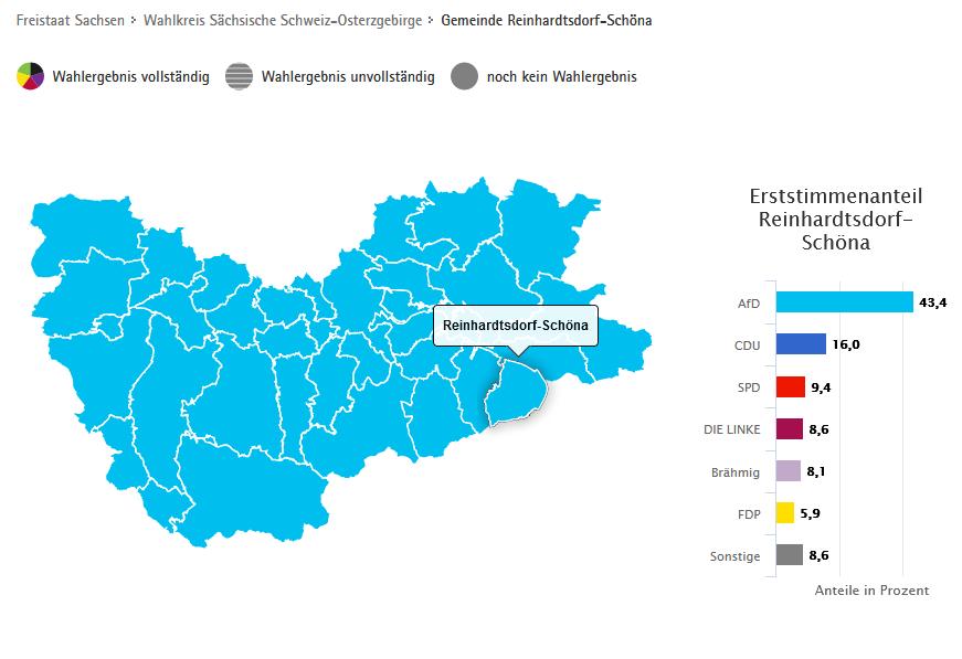 Bundestagswahl 2021, Zweitstimmenanteil Osterzgebirge